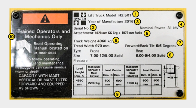 forklift-rating-plate-diagram-w973.png